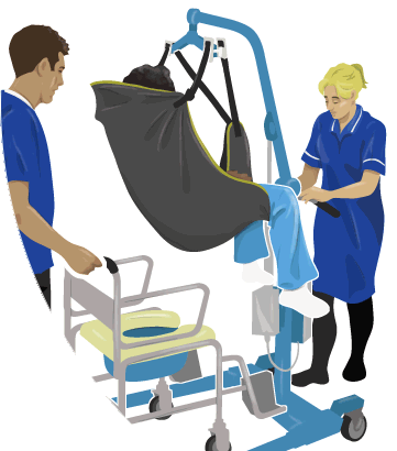 examples of training moving and handling Manual handling policy policy statement premier care - a moving and handling risk assessment should be undertaken, by a member all staff are expected to attend manual handling refresher training in addition, all staff will.